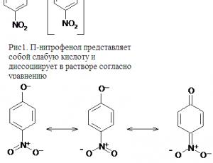 teorii-kislotno-osnovnyx-indikatorov